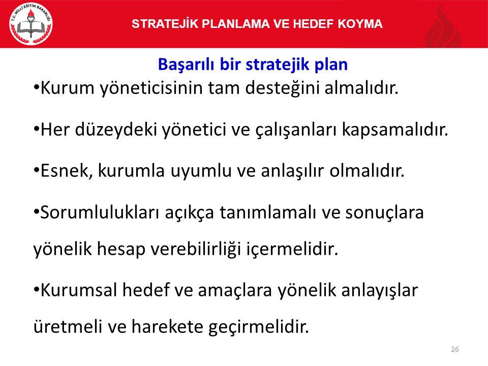 Başarılı bir stratejik plan Kurum yöneticisinin tam desteğini almalıdır. Her düzeydeki yönetici ve çalışanları kapsamalıdır. Esnek, kurumla uyumlu ve