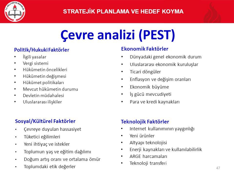 Çevre analizi (PEST) Politik/Hukuki Faktörler İlgili yasalar Vergi sistemi Hükümetin öncelikleri Hükümetin değişmesi Hükümet politikaları Mevcut hüküm