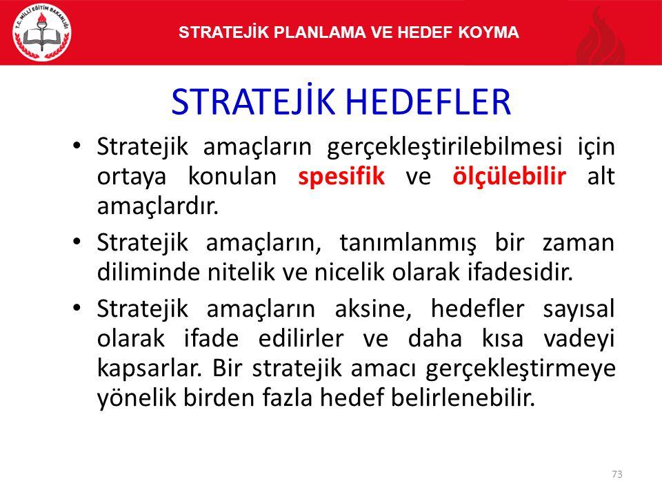 STRATEJİK HEDEFLER Stratejik amaçların gerçekleştirilebilmesi için ortaya konulan spesifik ve ölçülebilir alt amaçlardır. Stratejik amaçların, tanımla