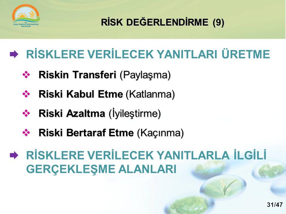  RİSKLERE VERİLECEK YANITLARI ÜRETME  Riskin Transferi (Paylaşma)  Riski Kabul Etme (Katlanma)  Riski Azaltma (İyileştirme)  Riski Bertaraf Etme