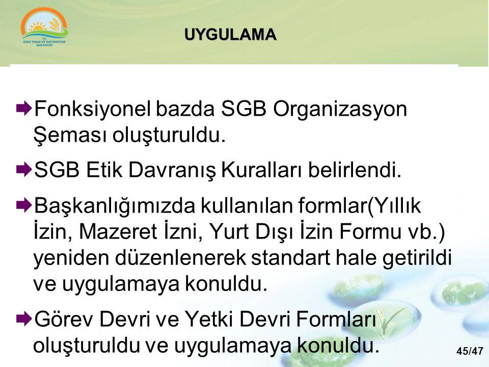  Fonksiyonel bazda SGB Organizasyon Şeması oluşturuldu.  SGB Etik Davranış Kuralları belirlendi.  Başkanlığımızda kullanılan formlar(Yıllık İzin, M