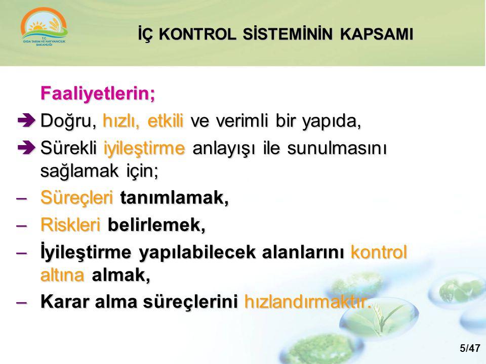 ARTIK RİSK DEĞERLENDİRME TABLOSU RİSK DEĞERLENDİRME (12) (KONTROL) 36/47
