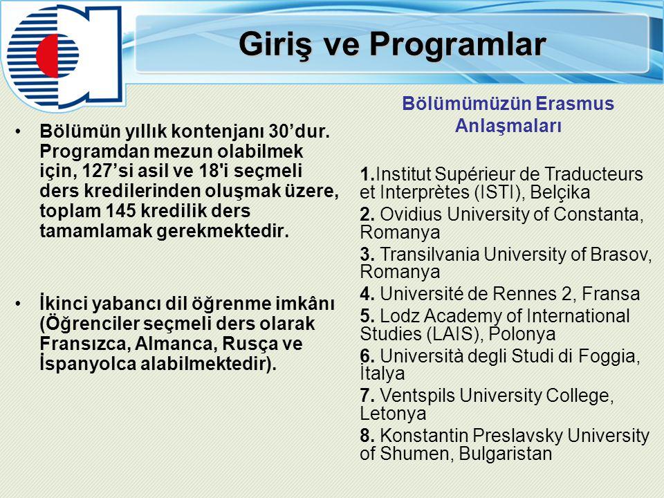 Mütercim-Tercümanlık Bölümü MEZUNLARIN İSTİHDAM DURUMUNDAN ÖRNEKLER: ADSOYADMEZUNİYET YILI FİRMA CerenÖCAL2010Londra Pearl Linguistics Çeviri Şirketi, Çevirmen BurçinTIPIRDAMAZ2010MEB İngilizce Öğretmeni ReyhanDEMİRCİ2010Bilim Dershaneleri– İngilizce Öğretmeni DeryaDEMİRDAĞ2011Gaziantep Bahçeşehir Koleji – İngilizce Öğretmeni ElifEKİCİ2011İzmir Özel Bornova Koleji, İngilizce Öğretmeni DamlaİNALTUN2011Kuger Farma İlaç Kimya, Dış İlişkiler Birimi DenizDENİZER2011Wall Street Academy – İngilizce Öğretmeni