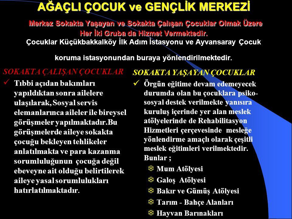 AĞAÇLI ÇOCUK VE GENÇLİK MERKEZİ Amacımız İstanbul'da 6-18 yaş arasında olan ve ebeveyni tarafından ihmal ve istismar edilerek her türlü tehlikeye karş