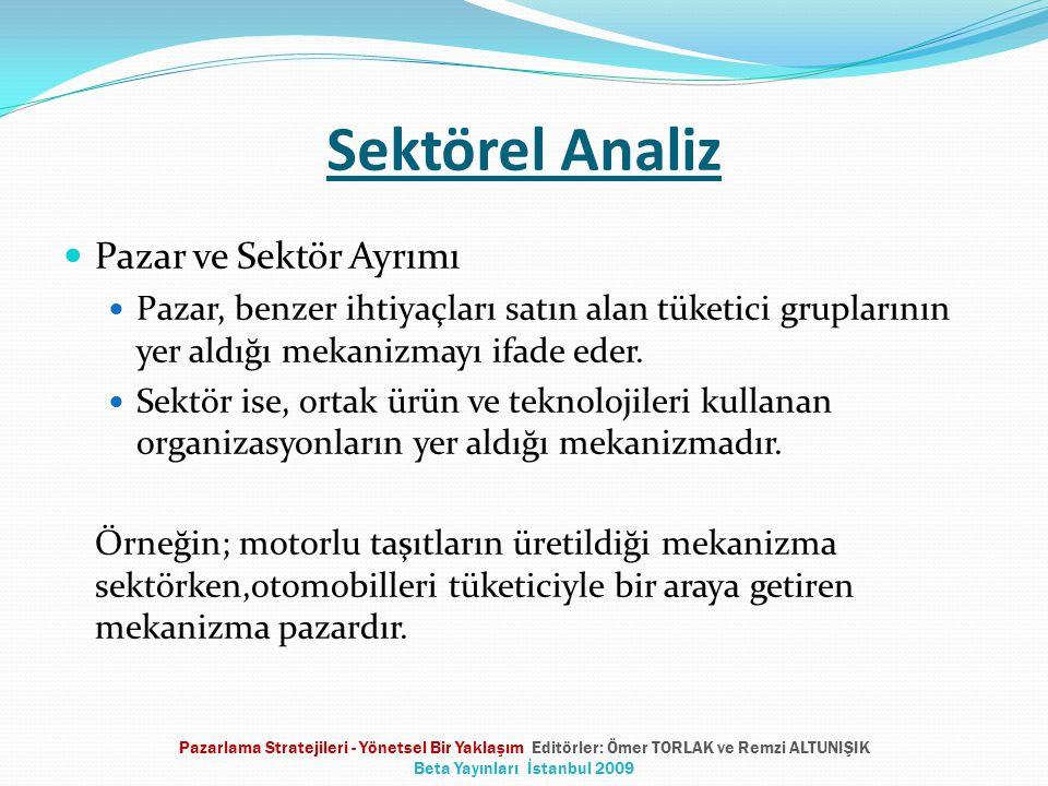 Sektörel Analiz Pazar ve Sektör Ayrımı Pazar, benzer ihtiyaçları satın alan tüketici gruplarının yer aldığı mekanizmayı ifade eder.