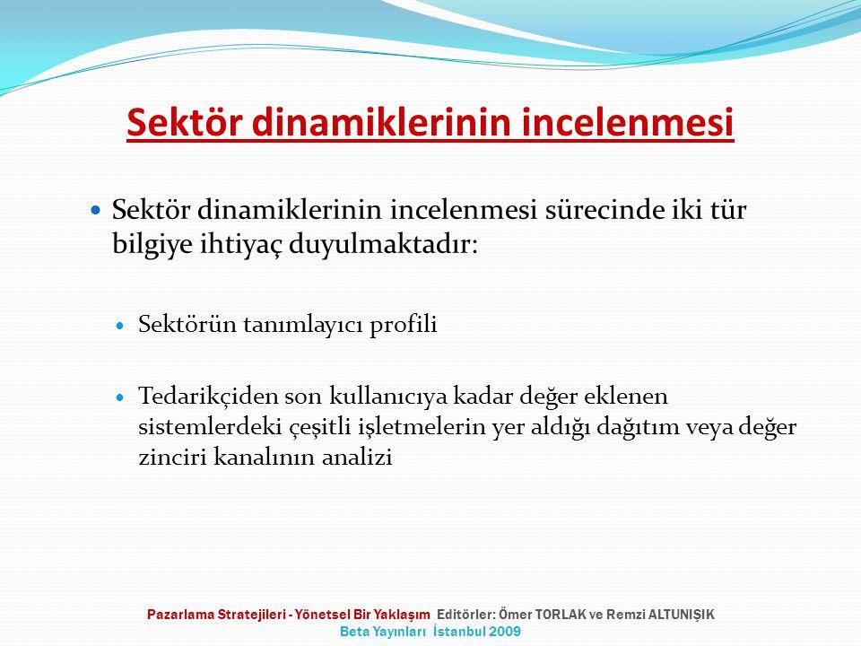 Sektör dinamiklerinin incelenmesi Sektör dinamiklerinin incelenmesi sürecinde iki tür bilgiye ihtiyaç duyulmaktadır: Sektörün tanımlayıcı profili Tedarikçiden son kullanıcıya kadar değer eklenen sistemlerdeki çeşitli işletmelerin yer aldığı dağıtım veya değer zinciri kanalının analizi Pazarlama Stratejileri - Yönetsel Bir Yaklaşım Editörler: Ömer TORLAK ve Remzi ALTUNIŞIK Beta Yayınları İstanbul 2009