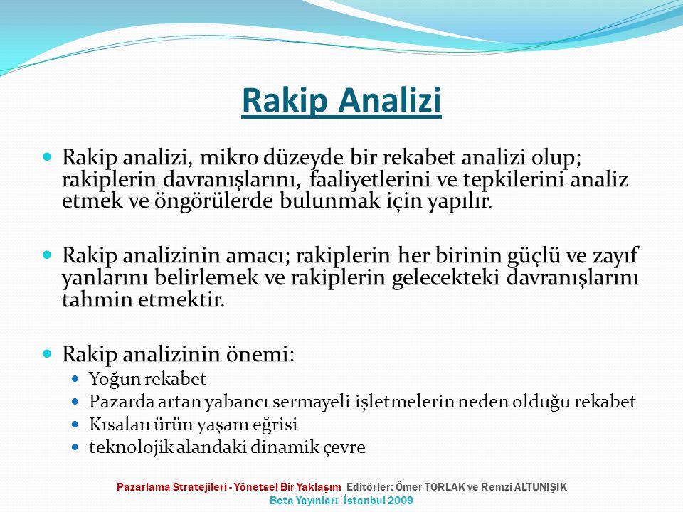Rakip Analizi Rakip analizi, mikro düzeyde bir rekabet analizi olup; rakiplerin davranışlarını, faaliyetlerini ve tepkilerini analiz etmek ve öngörülerde bulunmak için yapılır.