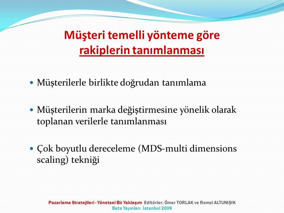 Müşteri temelli yönteme göre rakiplerin tanımlanması Müşterilerle birlikte doğrudan tanımlama Müşterilerin marka değiştirmesine yönelik olarak toplanan verilerle tanımlanması Çok boyutlu dereceleme (MDS-multi dimensions scaling) tekniği Pazarlama Stratejileri - Yönetsel Bir Yaklaşım Editörler: Ömer TORLAK ve Remzi ALTUNIŞIK Beta Yayınları İstanbul 2009