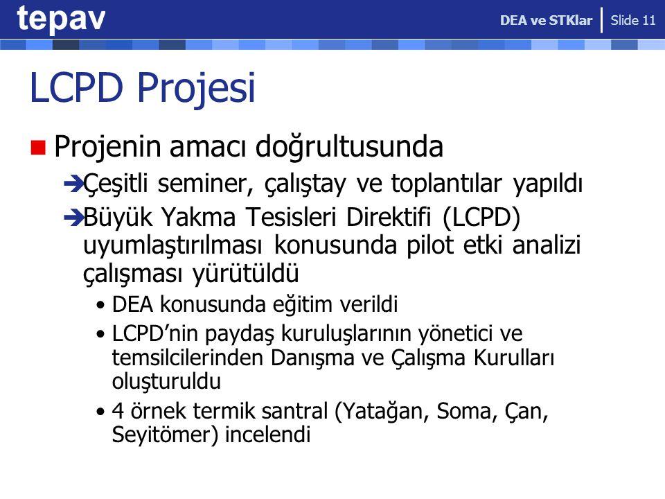 LCPD Projesi Projenin amacı doğrultusunda  Çeşitli seminer, çalıştay ve toplantılar yapıldı  Büyük Yakma Tesisleri Direktifi (LCPD) uyumlaştırılması