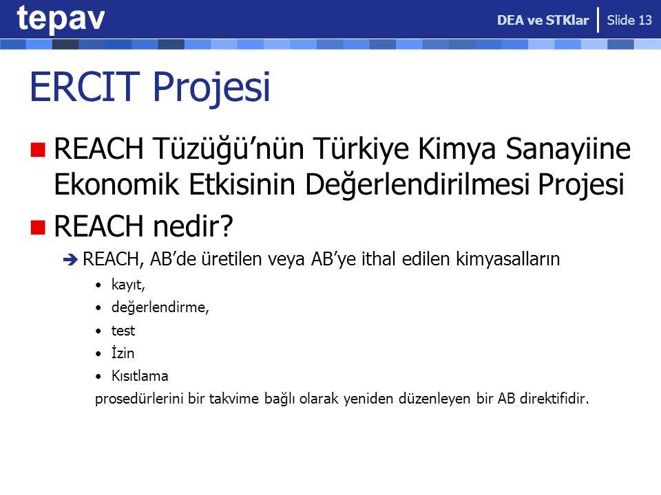 ERCIT Projesi REACH Tüzüğü'nün Türkiye Kimya Sanayiine Ekonomik Etkisinin Değerlendirilmesi Projesi REACH nedir?  REACH, AB'de üretilen veya AB'ye it