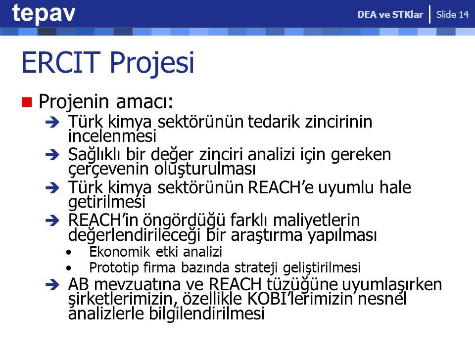 ERCIT Projesi Projenin amacı:  Türk kimya sektörünün tedarik zincirinin incelenmesi  Sağlıklı bir değer zinciri analizi için gereken çerçevenin oluş
