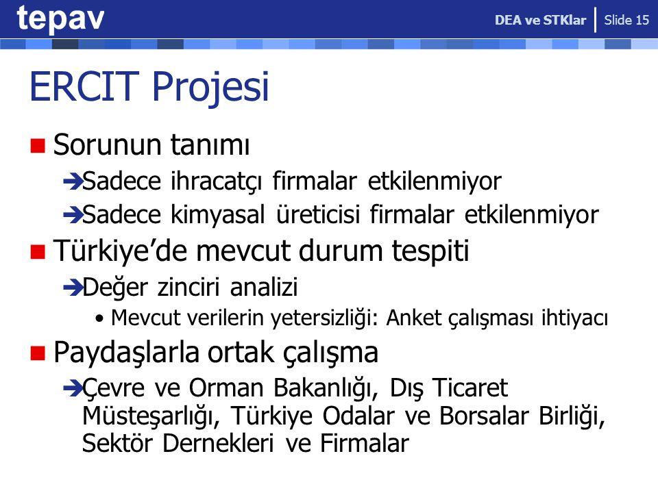 ERCIT Projesi Sorunun tanımı  Sadece ihracatçı firmalar etkilenmiyor  Sadece kimyasal üreticisi firmalar etkilenmiyor Türkiye'de mevcut durum tespit