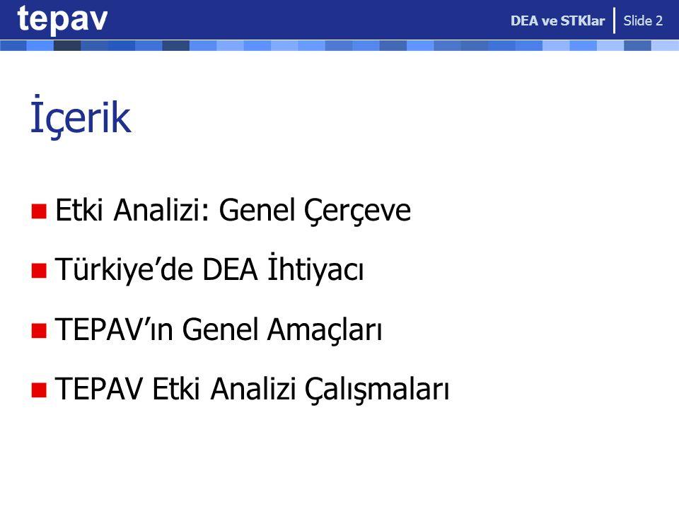 DEA ve STKlar Slide 2 İçerik Etki Analizi: Genel Çerçeve Türkiye'de DEA İhtiyacı TEPAV'ın Genel Amaçları TEPAV Etki Analizi Çalışmaları