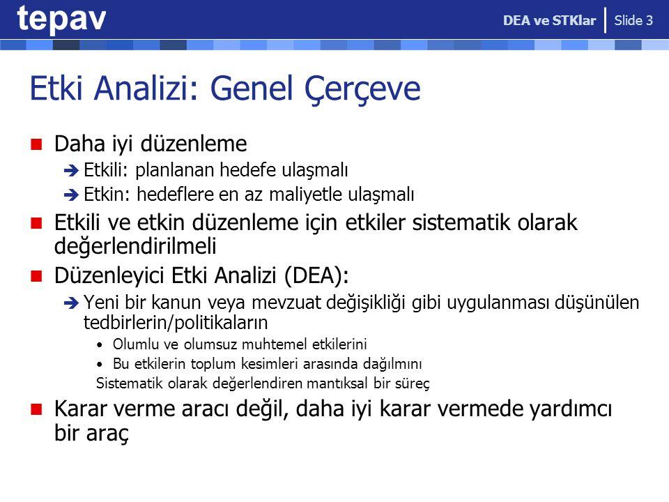 DEA ve STKlar Slide 3 Etki Analizi: Genel Çerçeve Daha iyi düzenleme  Etkili: planlanan hedefe ulaşmalı  Etkin: hedeflere en az maliyetle ulaşmalı E