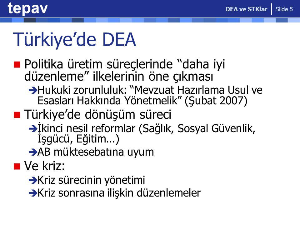 """Türkiye'de DEA Politika üretim süreçlerinde """"daha iyi düzenleme"""" ilkelerinin öne çıkması  Hukuki zorunluluk: """"Mevzuat Hazırlama Usul ve Esasları Hakk"""