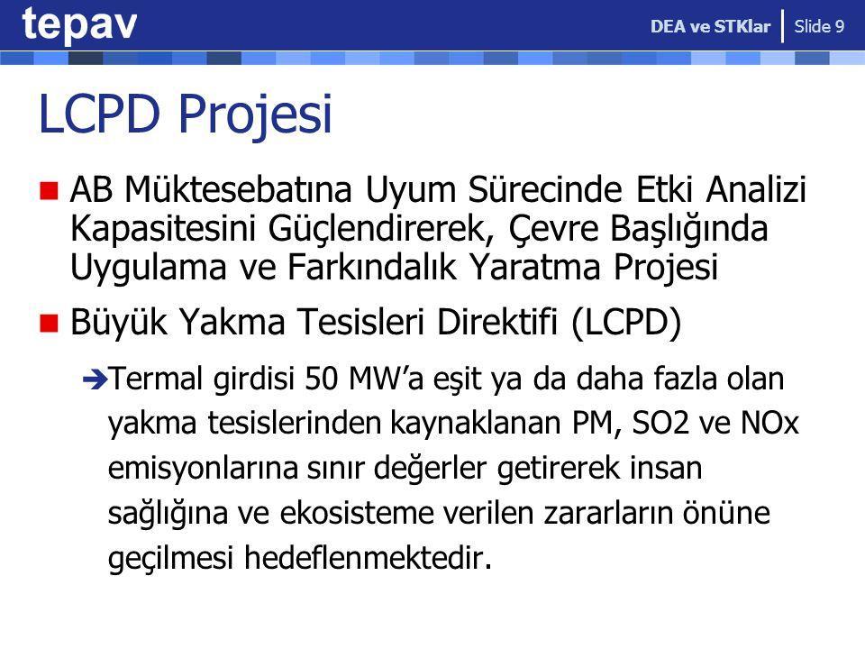 LCPD Projesi AB Müktesebatına Uyum Sürecinde Etki Analizi Kapasitesini Güçlendirerek, Çevre Başlığında Uygulama ve Farkındalık Yaratma Projesi Büyük Y