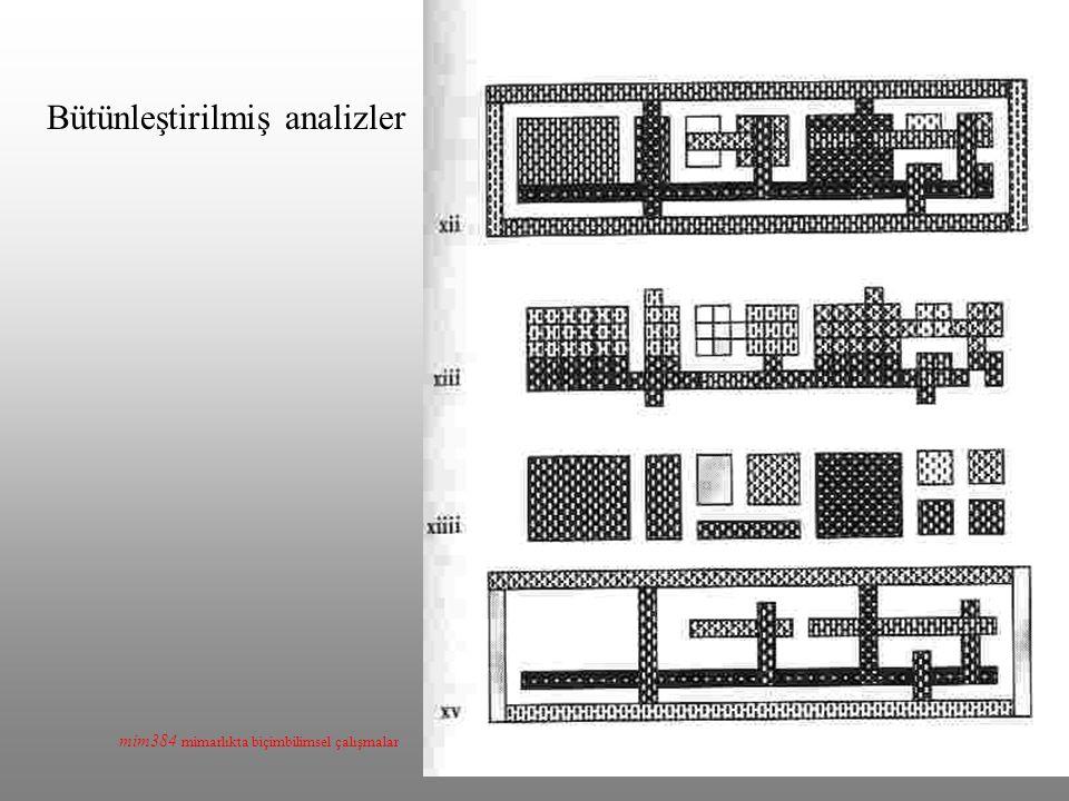 mim384 mimarlıkta biçimbilimsel çalışmalar FRACTAL GEOMETRİ Sonu olmayan, kendini tekrar eden matematiksel şekillerin geometrisidir.