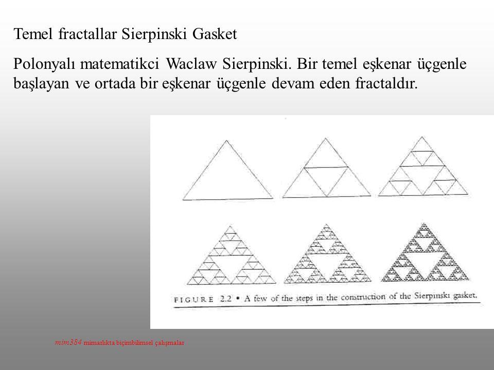 mim384 mimarlıkta biçimbilimsel çalışmalar Temel fractallar Sierpinski Gasket Polonyalı matematikci Waclaw Sierpinski. Bir temel eşkenar üçgenle başla