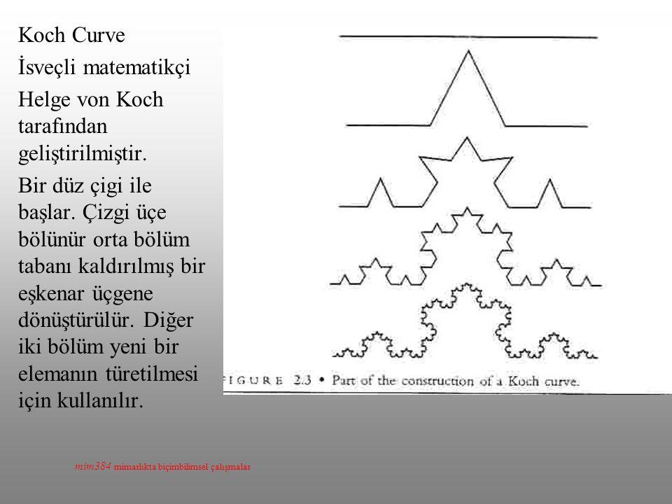 mim384 mimarlıkta biçimbilimsel çalışmalar Koch Curve İsveçli matematikçi Helge von Koch tarafından geliştirilmiştir. Bir düz çigi ile başlar. Çizgi ü