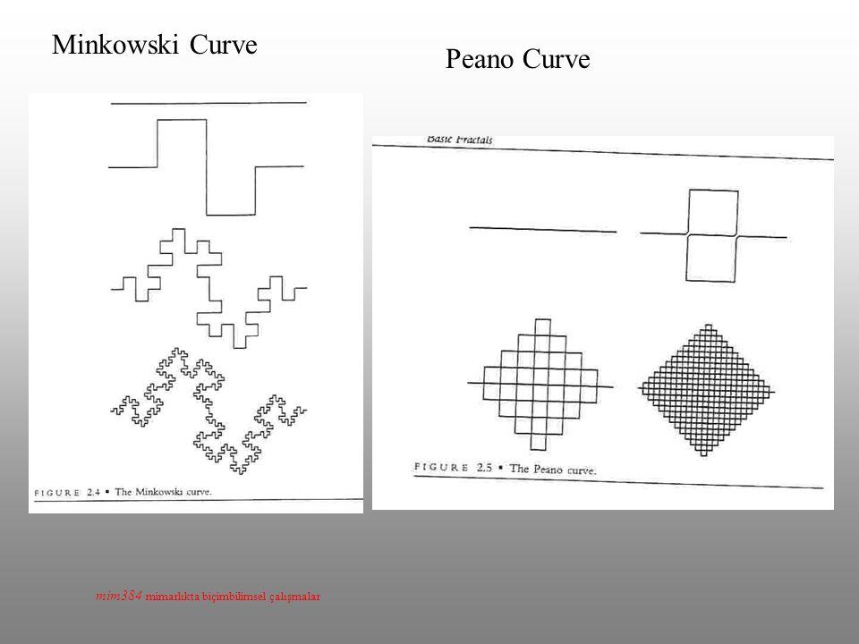 mim384 mimarlıkta biçimbilimsel çalışmalar Minkowski Curve Peano Curve