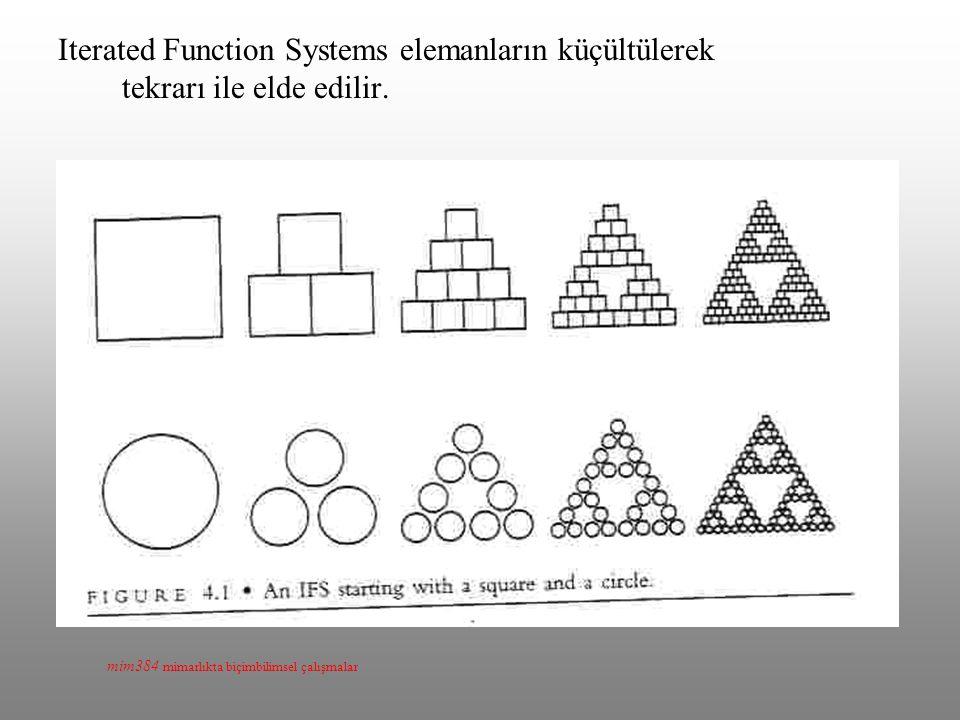 mim384 mimarlıkta biçimbilimsel çalışmalar Iterated Function Systems elemanların küçültülerek tekrarı ile elde edilir.