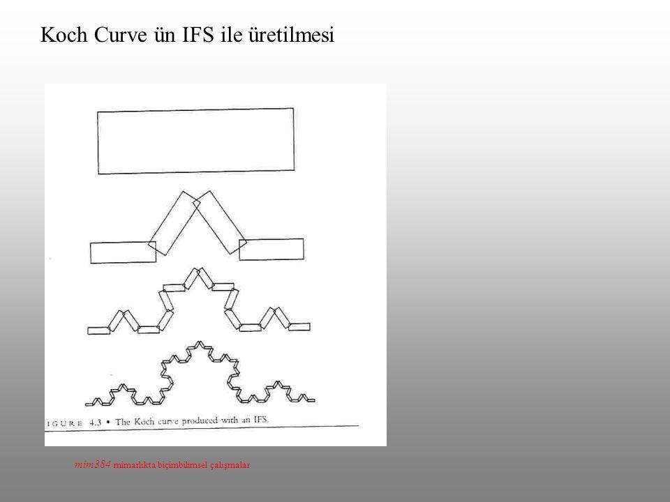 mim384 mimarlıkta biçimbilimsel çalışmalar Koch Curve ün IFS ile üretilmesi