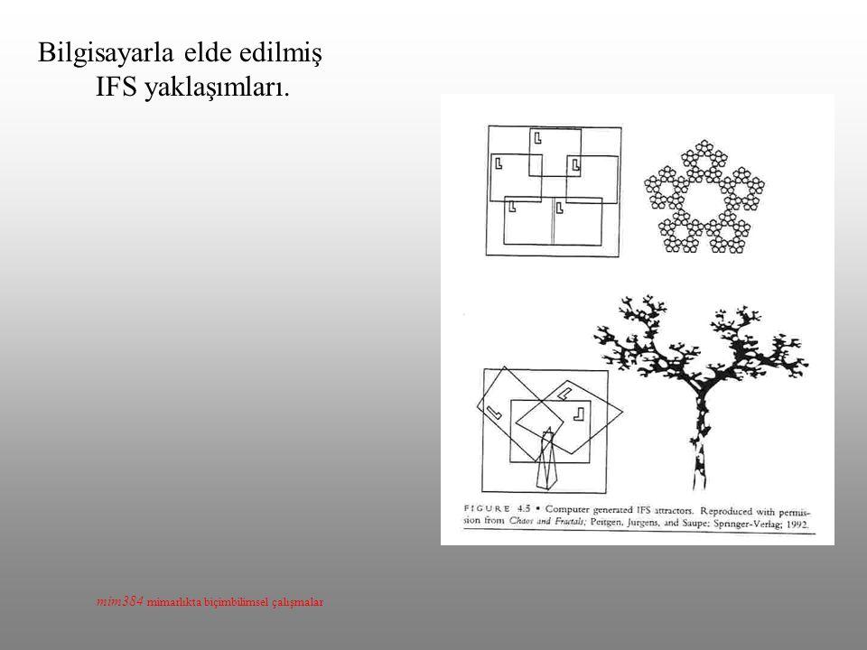 mim384 mimarlıkta biçimbilimsel çalışmalar İçinde görsel etki bulunan kutucuklar yöntemi F.