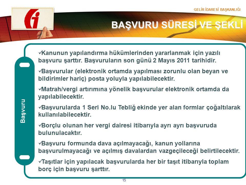 GELİR İDARESİ BAŞKANLIĞI 15 Başvuru Kanunun yapılandırma hükümlerinden yararlanmak için yazılı başvuru şarttır. Başvuruların son günü 2 Mayıs 2011 tar