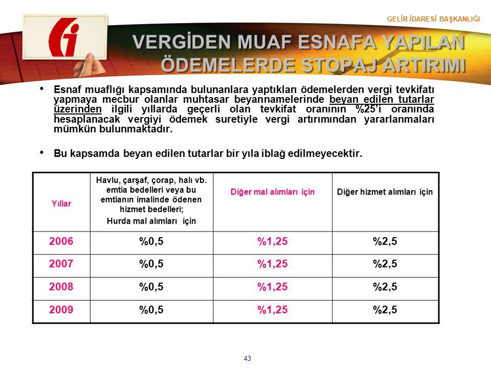 GELİR İDARESİ BAŞKANLIĞI 43 VERGİDEN MUAF ESNAFA YAPILAN ÖDEMELERDE STOPAJ ARTIRIMI Esnaf muaflığı kapsamında bulunanlara yaptıkları ödemelerden vergi