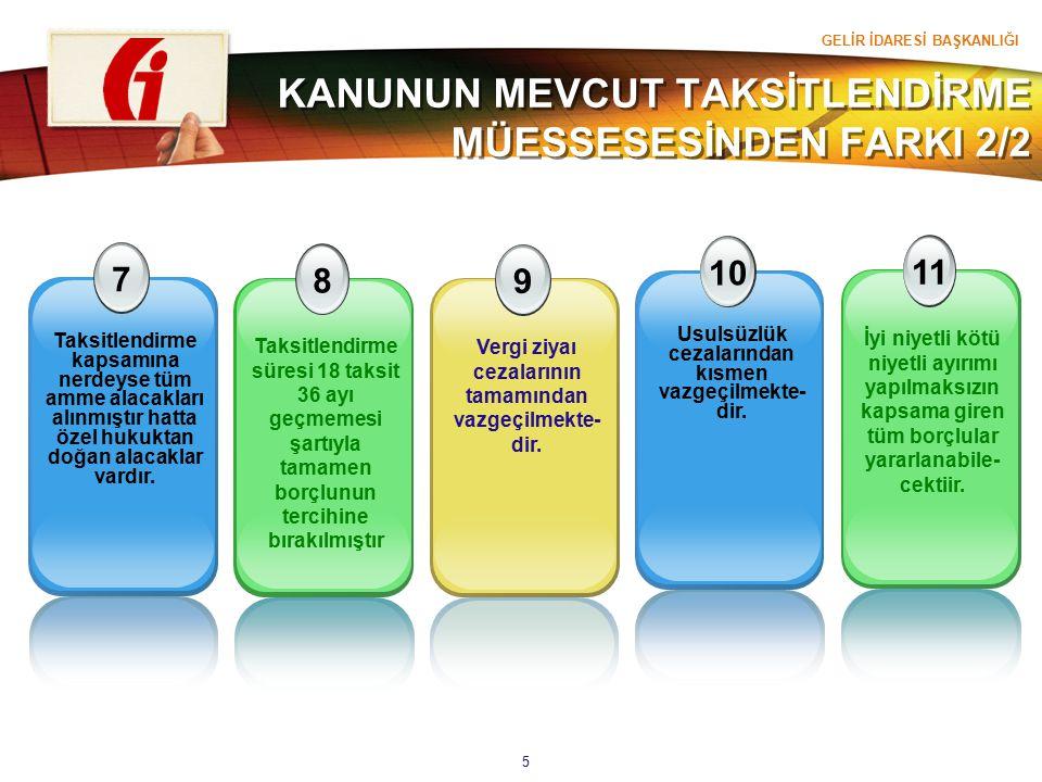 GELİR İDARESİ BAŞKANLIĞI 5 KANUNUN MEVCUT TAKSİTLENDİRME MÜESSESESİNDEN FARKI 2/2 7 Taksitlendirme kapsamına nerdeyse tüm amme alacakları alınmıştır h
