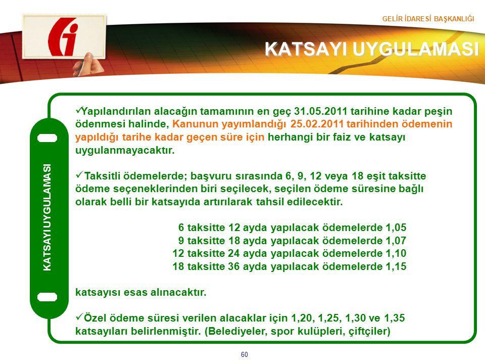 GELİR İDARESİ BAŞKANLIĞI 60 KATSAYI UYGULAMASI Yapılandırılan alacağın tamamının en geç 31.05.2011 tarihine kadar peşin ödenmesi halinde, Kanunun yayı