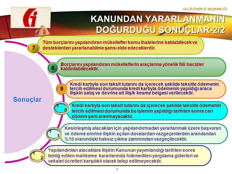 GELİR İDARESİ BAŞKANLIĞI 7 Tüm borçlarını yapılandıran mükellefler kamu ihalelerine katılabilecek ve desteklerden yararlanabilme şansı elde edeceklerd