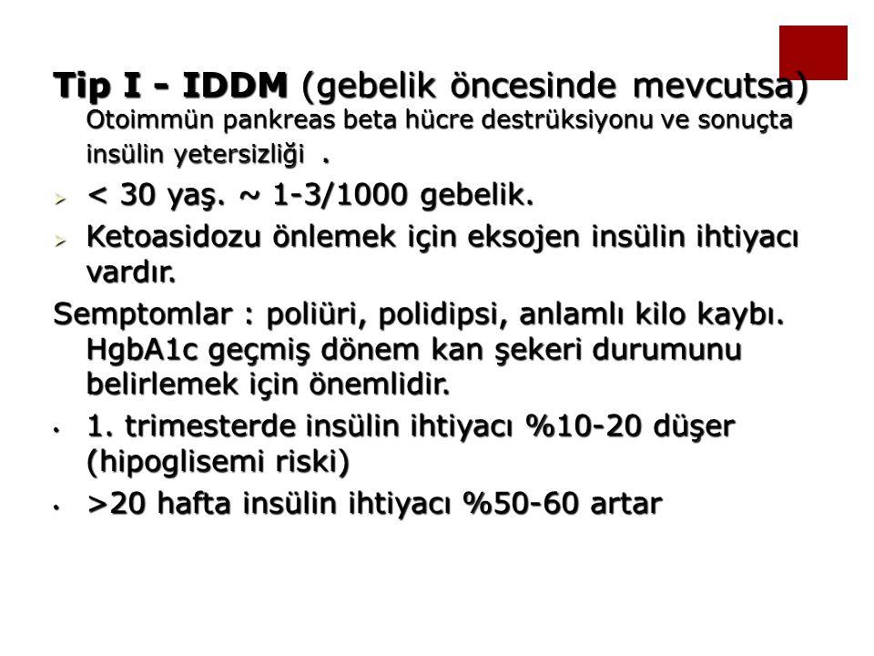 Tip I - IDDM (gebelik öncesinde mevcutsa) Otoimmün pankreas beta hücre destrüksiyonu ve sonuçta insülin yetersizliği.  < 30 yaş. ~ 1-3/1000 gebelik.