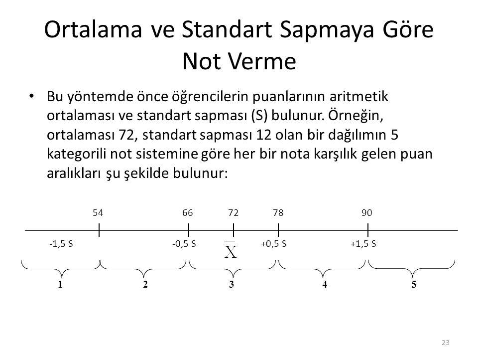 23 Ortalama ve Standart Sapmaya Göre Not Verme Bu yöntemde önce öğrencilerin puanlarının aritmetik ortalaması ve standart sapması (S) bulunur. Örneğin