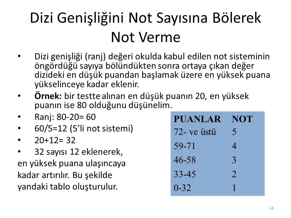 24 Dizi Genişliğini Not Sayısına Bölerek Not Verme Dizi genişliği (ranj) değeri okulda kabul edilen not sisteminin öngördüğü sayıya bölündükten sonra