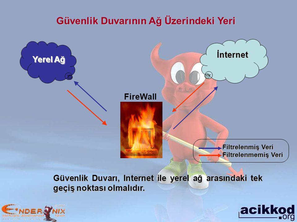 Güvenlik Duvarının Ağ Üzerindeki Yeri Güvenlik Duvarı, Internet ile yerel ağ arasındaki tek geçiş noktası olmalıdır.