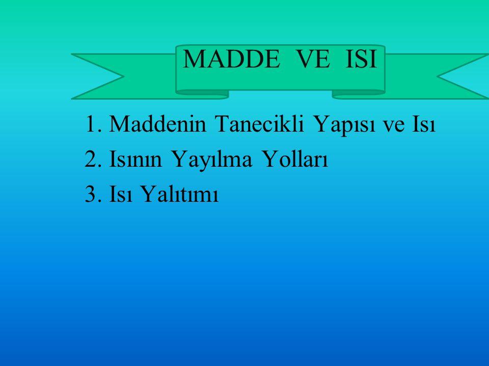 MADDE VE ISI 1. Maddenin Tanecikli Yapısı ve Isı 2. Isının Yayılma Yolları 3. Isı Yalıtımı MADDE VE ISI