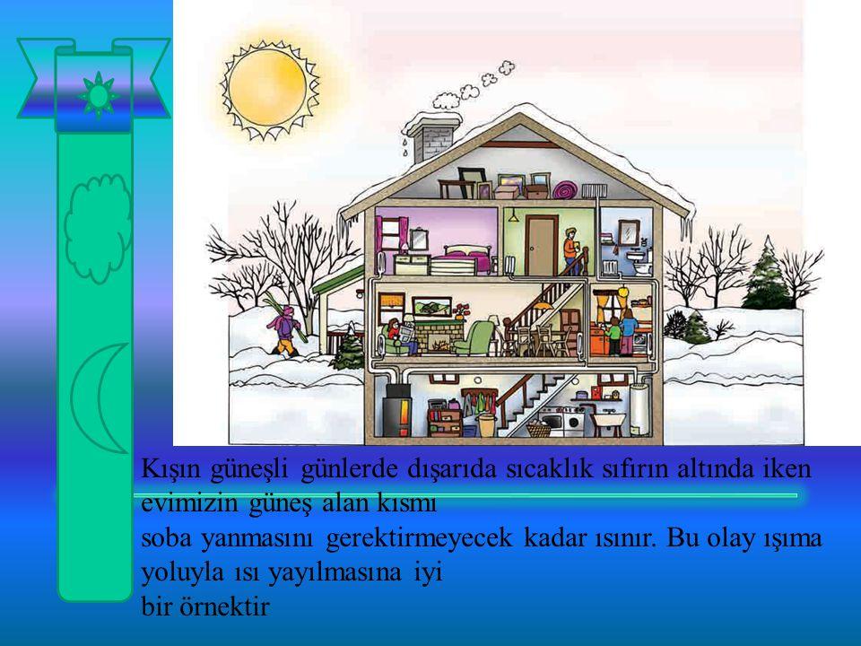 Kışın güneşli günlerde dışarıda sıcaklık sıfırın altında iken evimizin güneş alan kısmı soba yanmasını gerektirmeyecek kadar ısınır. Bu olay ışıma yol