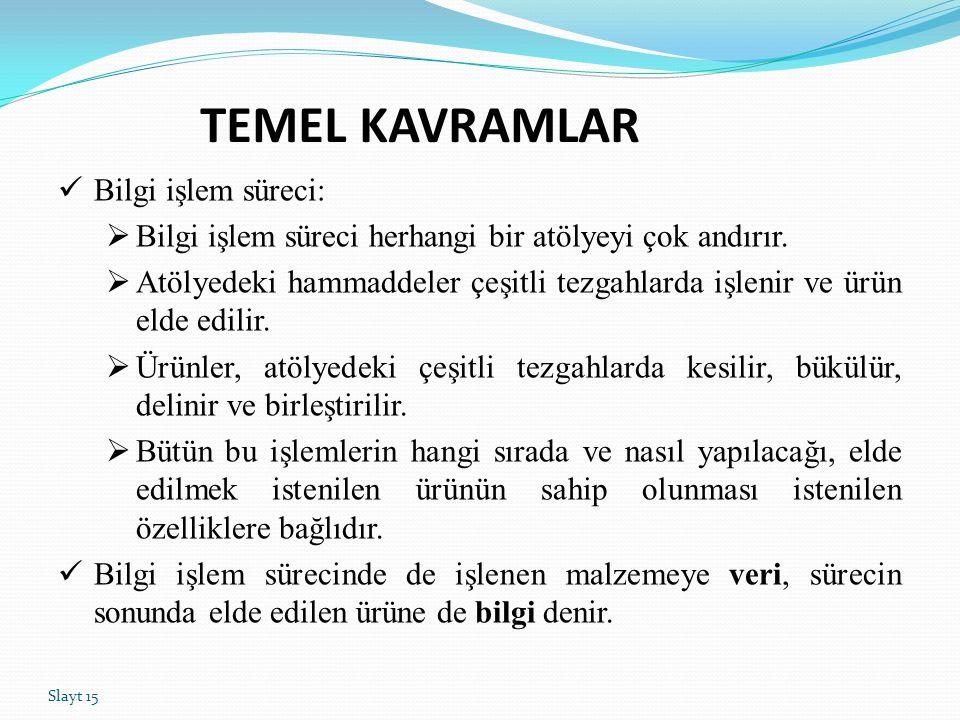 Slayt 15 TEMEL KAVRAMLAR Bilgi işlem süreci:  Bilgi işlem süreci herhangi bir atölyeyi çok andırır.  Atölyedeki hammaddeler çeşitli tezgahlarda işle