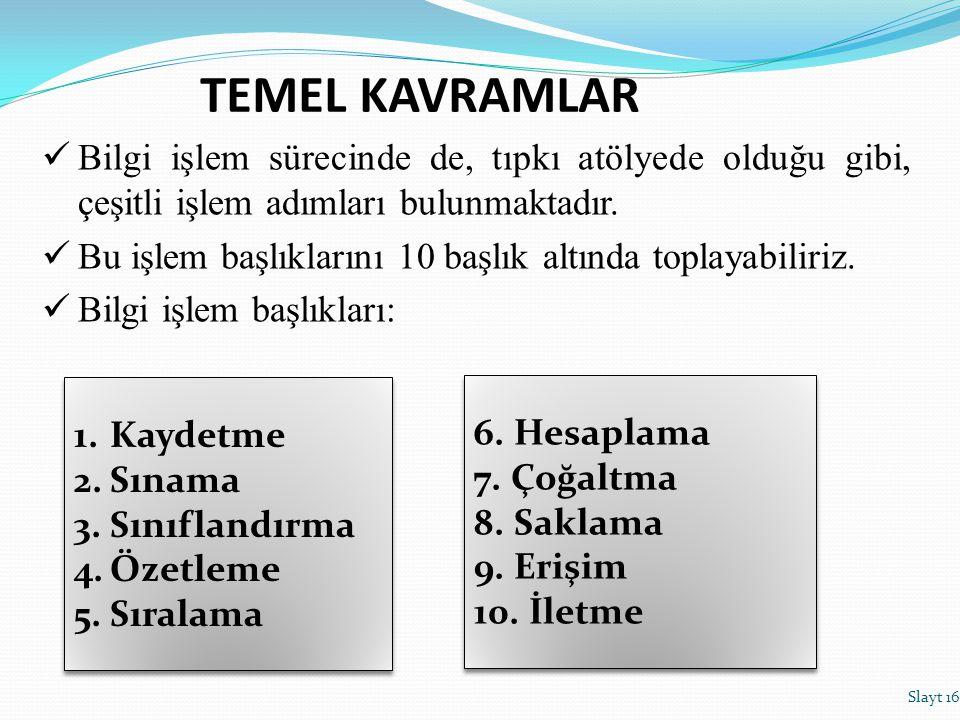 Slayt 16 TEMEL KAVRAMLAR Bilgi işlem sürecinde de, tıpkı atölyede olduğu gibi, çeşitli işlem adımları bulunmaktadır. Bu işlem başlıklarını 10 başlık a