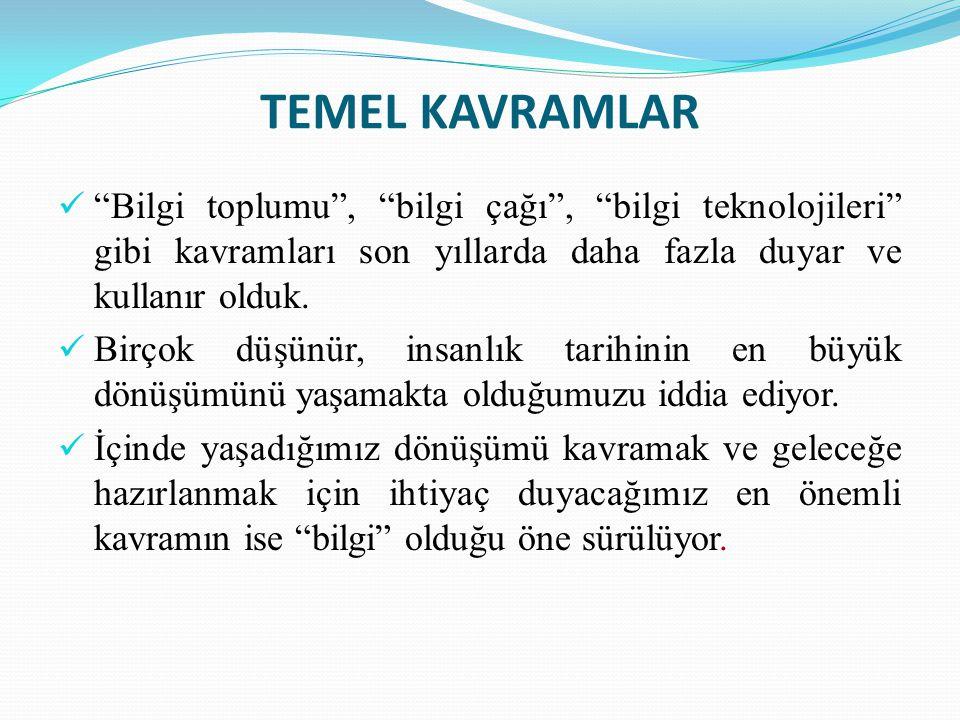 Slayt 15 TEMEL KAVRAMLAR Bilgi işlem süreci:  Bilgi işlem süreci herhangi bir atölyeyi çok andırır.