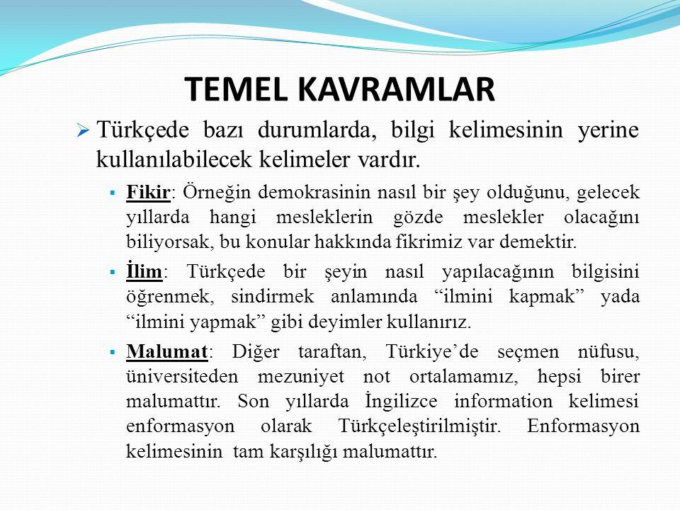 TEMEL KAVRAMLAR  Türkçede bazı durumlarda, bilgi kelimesinin yerine kullanılabilecek kelimeler vardır.  Fikir: Örneğin demokrasinin nasıl bir şey ol
