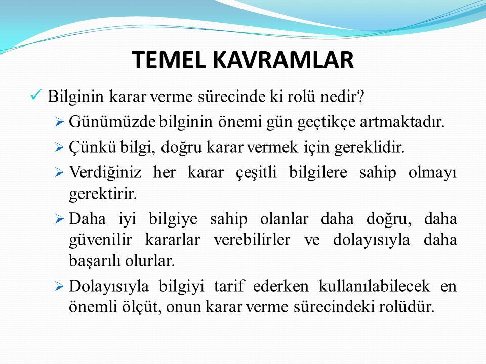 Slayt 18 BİLGİ İŞLEM SÜRECİ ADIMLARI 2.