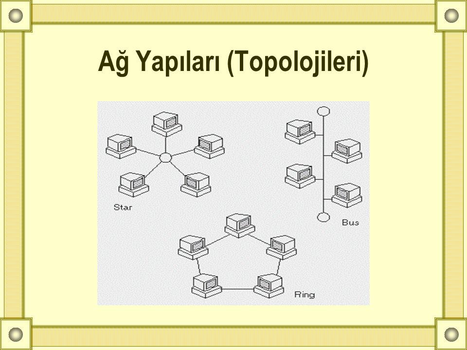 Ağ Yapıları (Topolojileri)