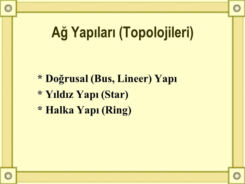 * Doğrusal (Bus, Lineer) Yapı * Yıldız Yapı (Star) * Halka Yapı (Ring) Ağ Yapıları (Topolojileri)