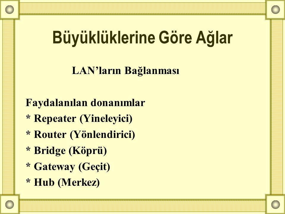 LAN'ların Bağlanması Faydalanılan donanımlar * Repeater (Yineleyici) * Router (Yönlendirici) * Bridge (Köprü) * Gateway (Geçit) * Hub (Merkez) Büyüklü