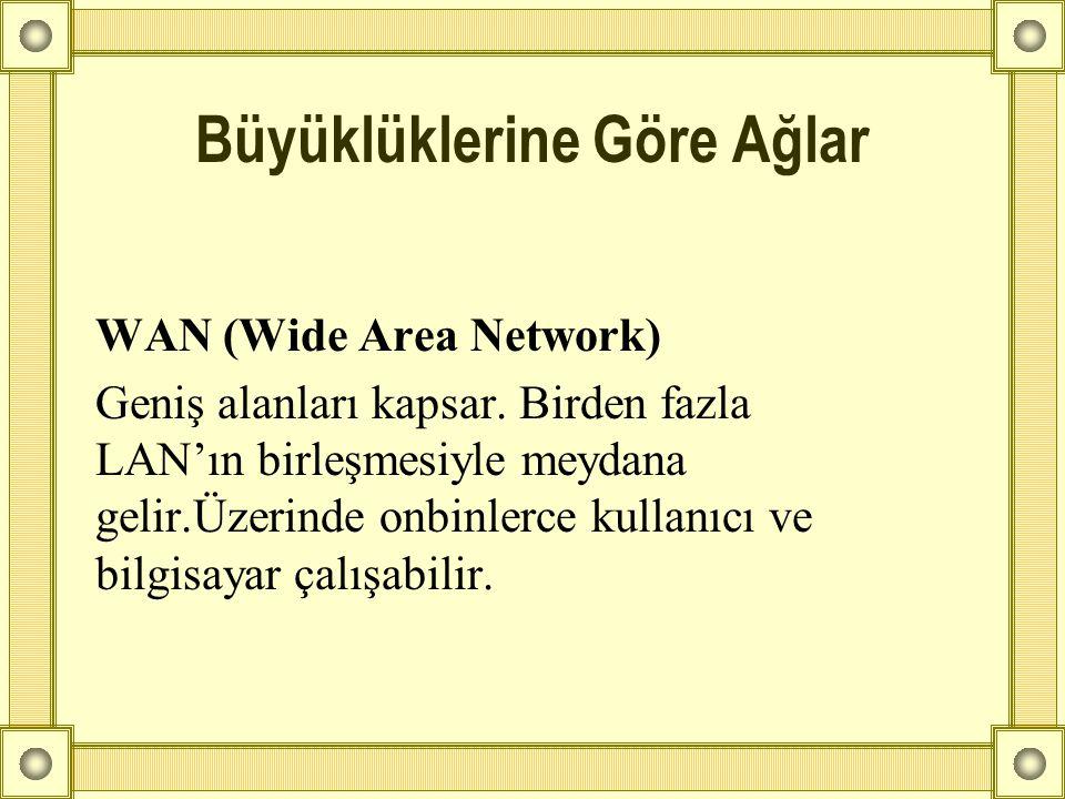 WAN (Wide Area Network) Geniş alanları kapsar. Birden fazla LAN'ın birleşmesiyle meydana gelir.Üzerinde onbinlerce kullanıcı ve bilgisayar çalışabilir