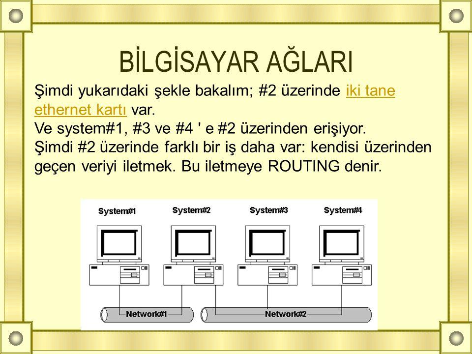 BİLGİSAYAR AĞLARI Şimdi yukarıdaki şekle bakalım; #2 üzerinde iki tane ethernet kartı var. Ve system#1, #3 ve #4 ' e #2 üzerinden erişiyor. Şimdi #2 ü
