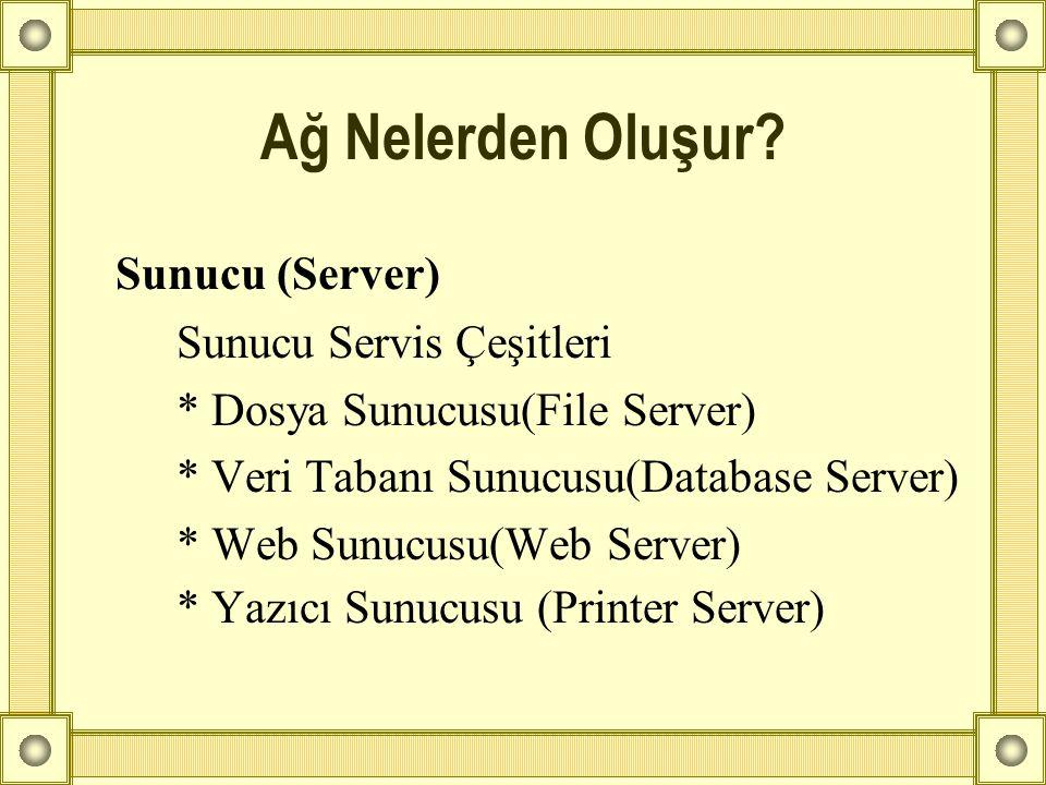 Ağ Nelerden Oluşur? Sunucu (Server) Sunucu Servis Çeşitleri * Dosya Sunucusu(File Server) * Veri Tabanı Sunucusu(Database Server) * Web Sunucusu(Web S