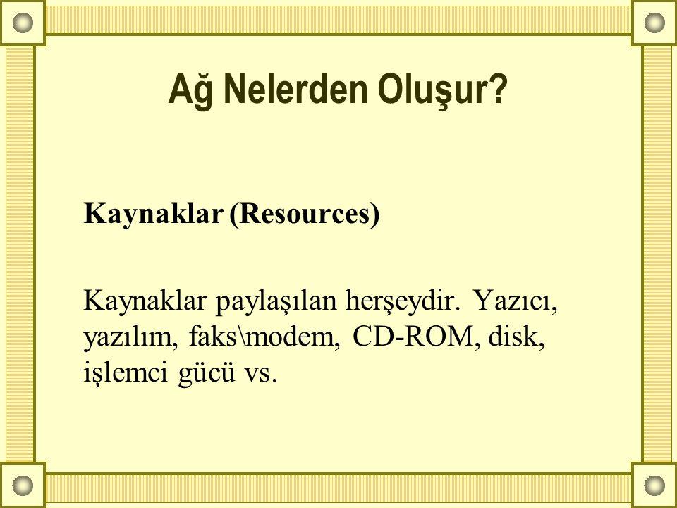 Kaynaklar (Resources) Kaynaklar paylaşılan herşeydir. Yazıcı, yazılım, faks\modem, CD-ROM, disk, işlemci gücü vs. Ağ Nelerden Oluşur?